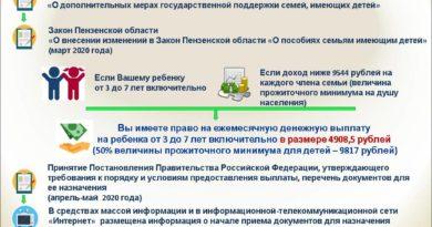 Алгоритм предоставления новой выплаты на ребенка в возрасте от 3 до 7 лет включительно, инициированной Президентом России